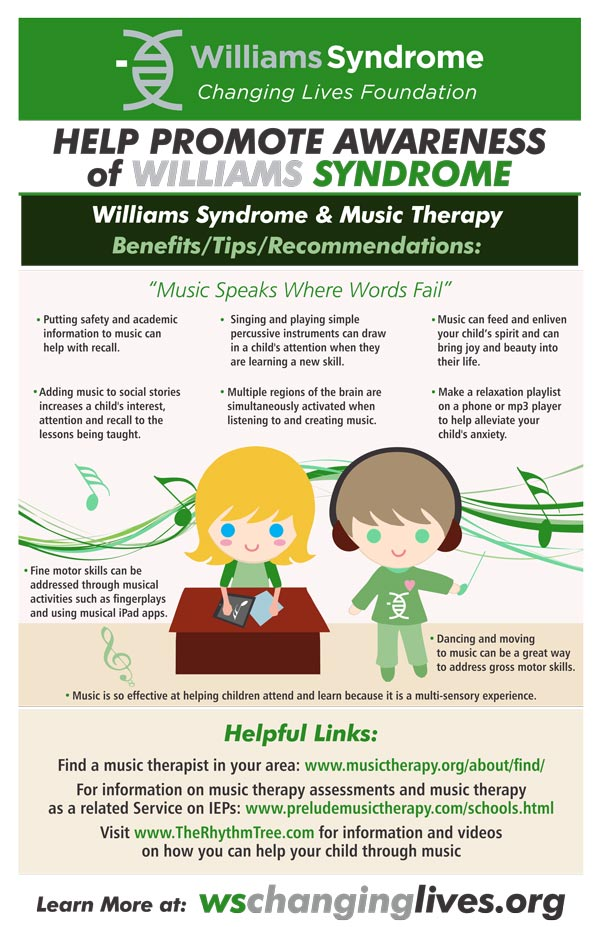 Free-Infographic-Music-Therapy-Williams-Syndrome